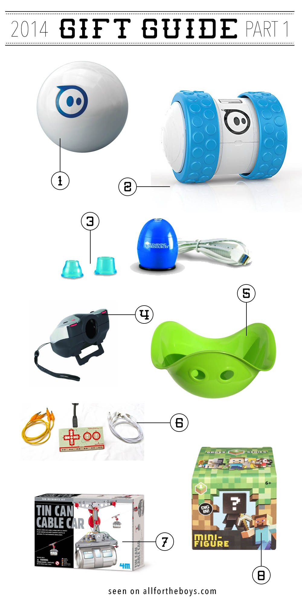 2014 gift guide from All for the Boys - some really unique ideas here!