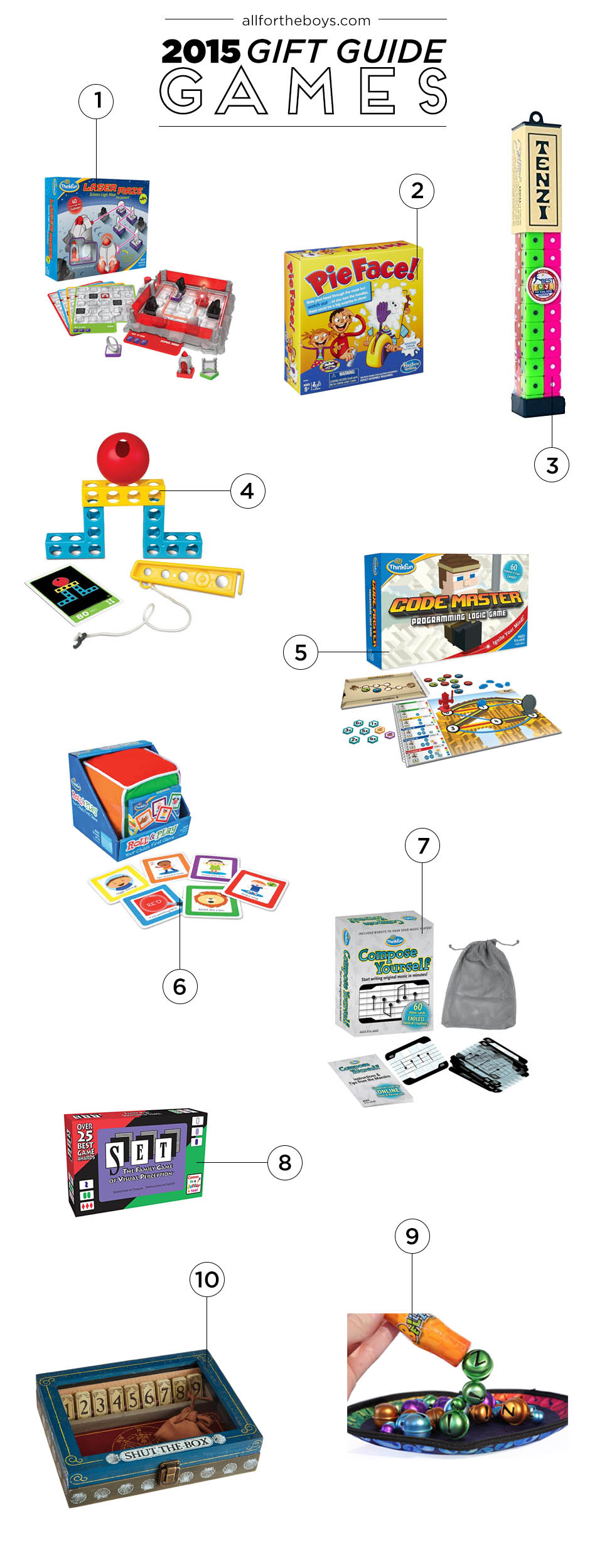 2015 gift guide from blogger allfortheboys.com - a great list of board games!
