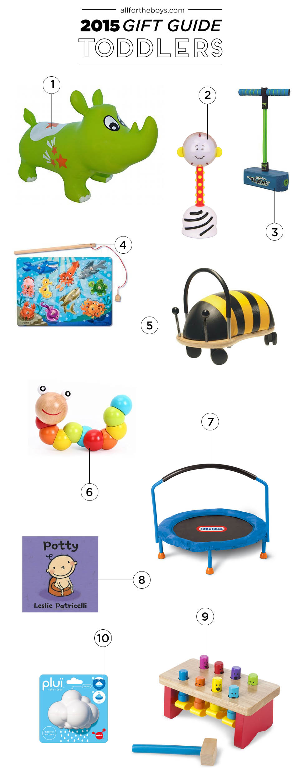 2015 gift guide for toddlers - great ideas!